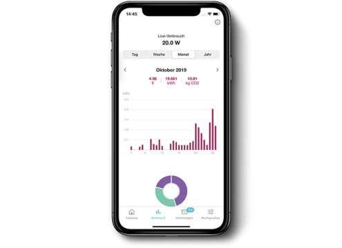 Hier sieht man den Startscreen von der Wibutler App